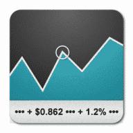Market Junkie free download for Mac