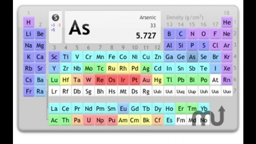 The Periodic Table for Mac - review, screenshots
