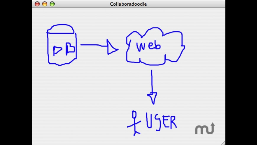 Collaboradoodle for Mac - review, screenshots