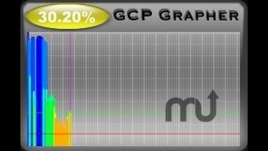 Global Consciousness Project Grapher for Mac - review, screenshots