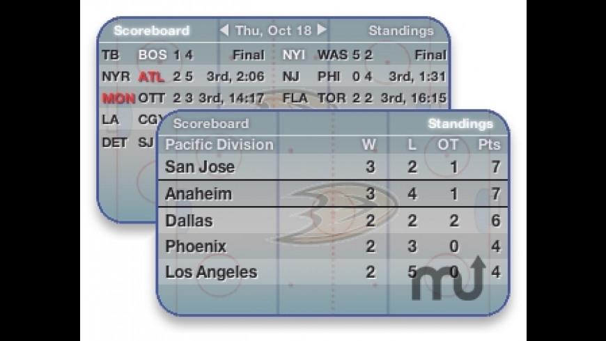 Hockey Widget for Mac - review, screenshots
