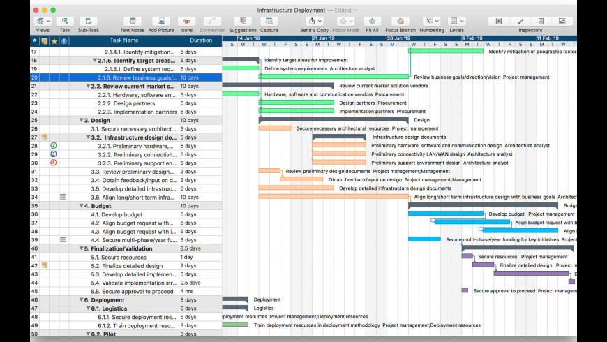 MindView for Mac - review, screenshots