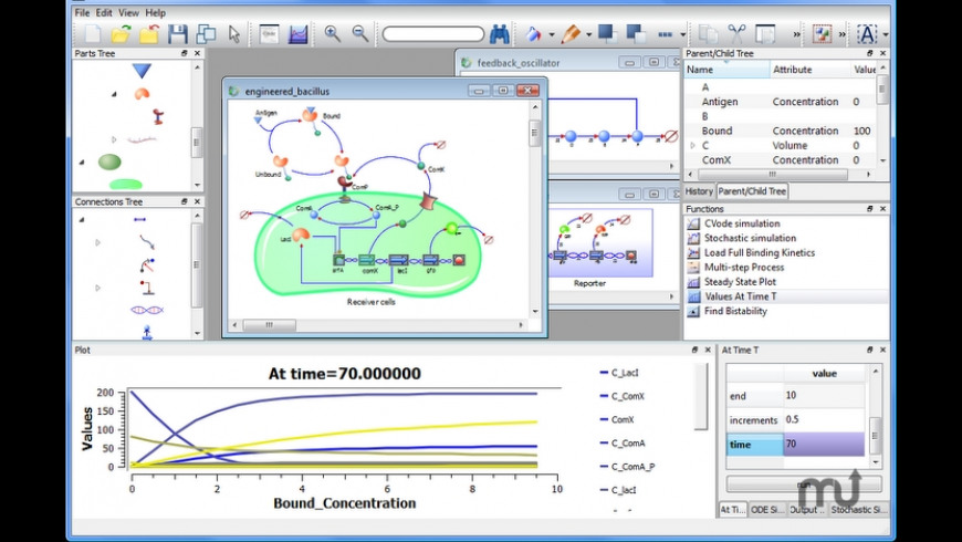 TinkerCell for Mac - review, screenshots