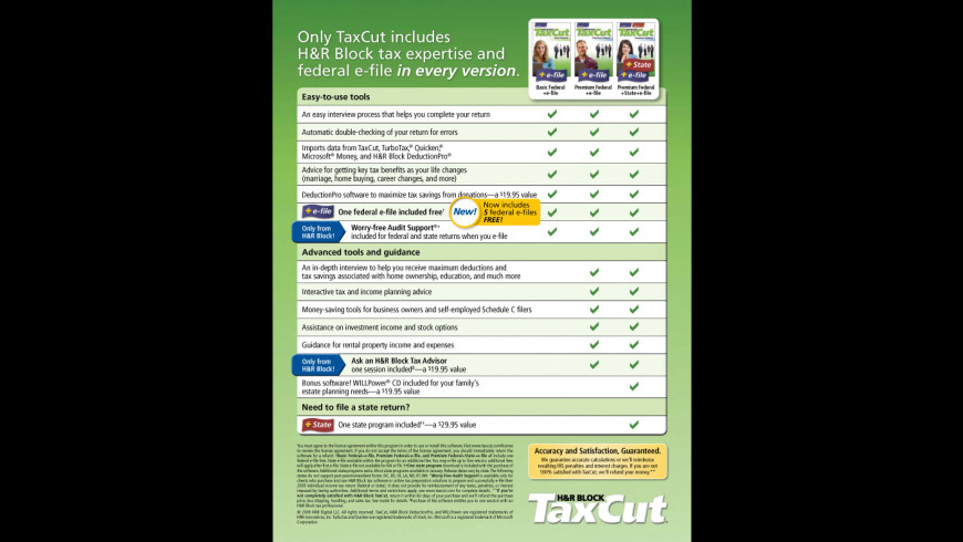 TaxCut Premium Federal + State 2008 for Mac - review, screenshots