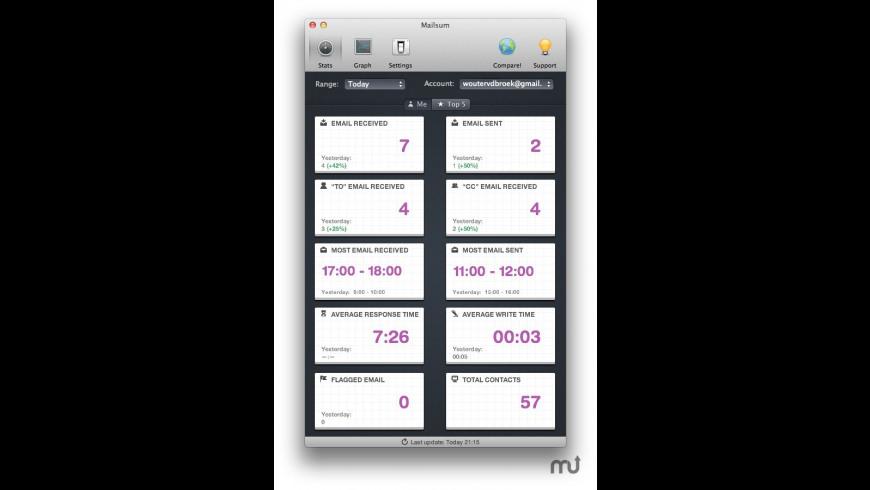Mailsum for Mac - review, screenshots