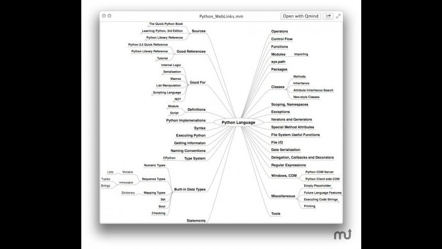 Qmind for Mac - review, screenshots