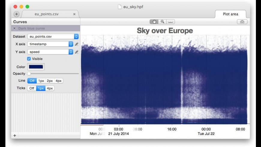 Thunderplot for Mac - review, screenshots