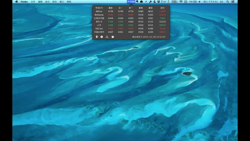 BitNow for Mac - review, screenshots