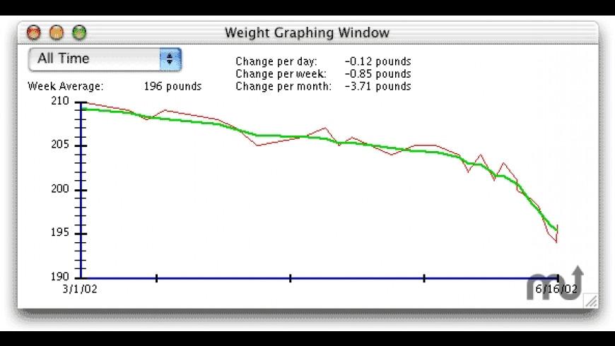 Health Tracker X for Mac - review, screenshots