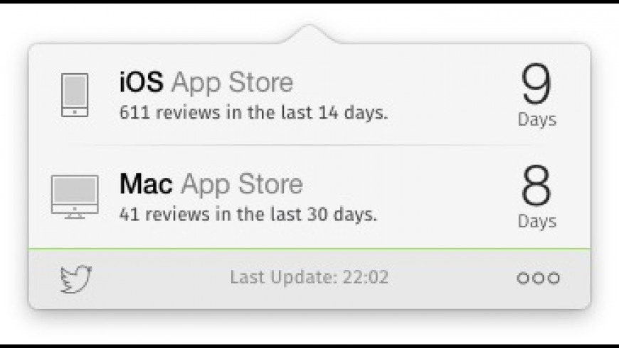Review Times for Mac - review, screenshots