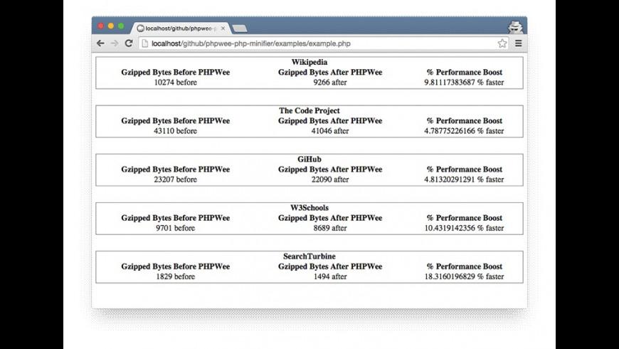 PHPWee for Mac - review, screenshots