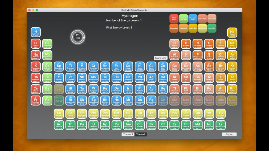 PeriodicTableElements for Mac - review, screenshots