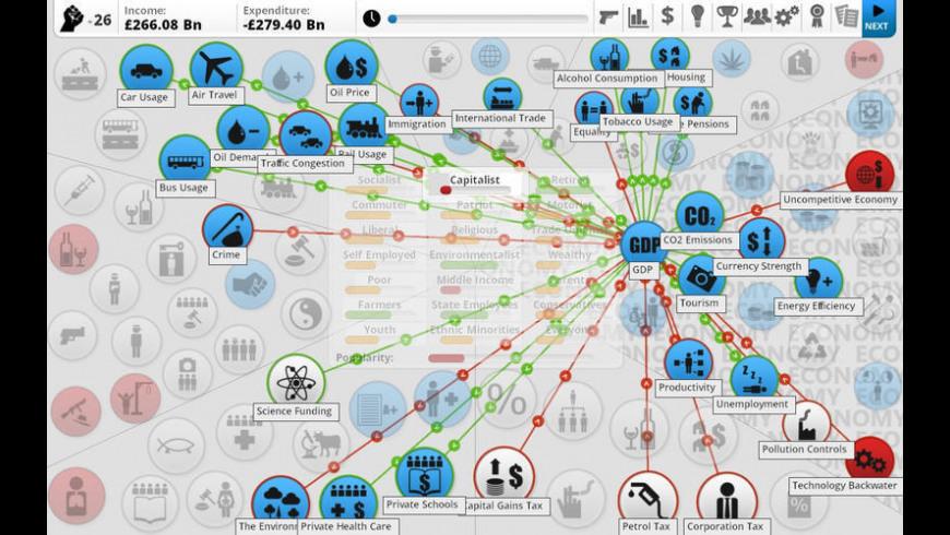 Democracy 3 for Mac - review, screenshots