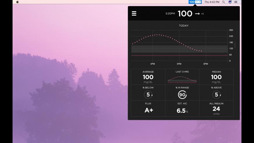 Sugarmate Glance for Mac - review, screenshots