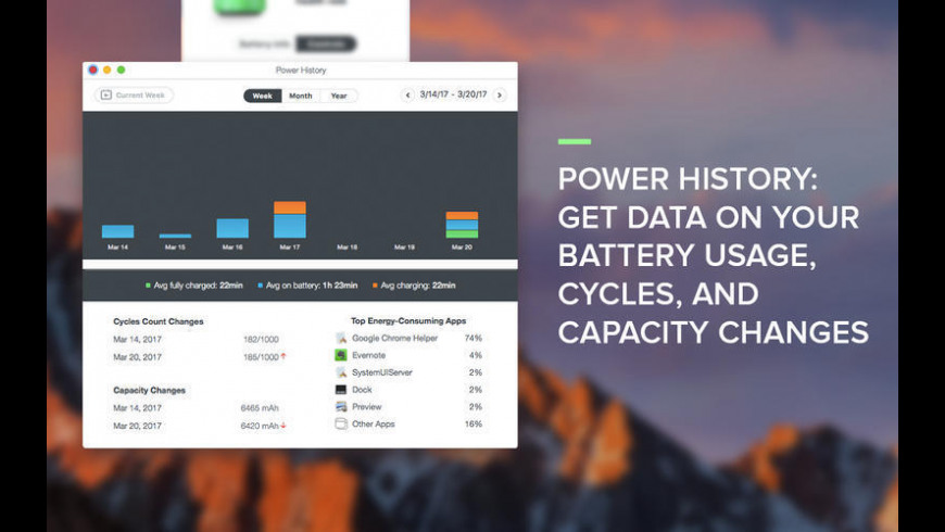 Chargeberry for Mac - review, screenshots