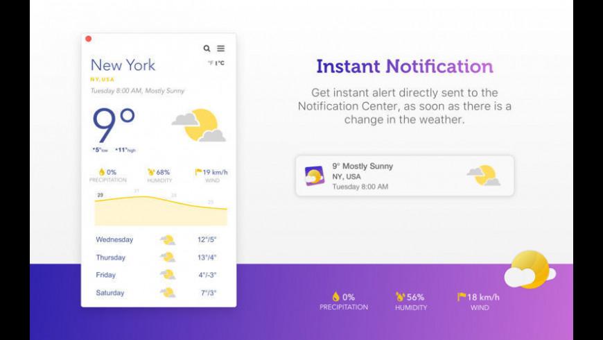 Weather Feel for Mac - review, screenshots