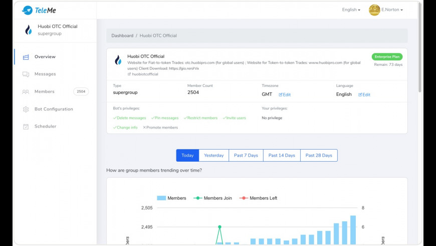 TeleMe Desktop for Mac - review, screenshots