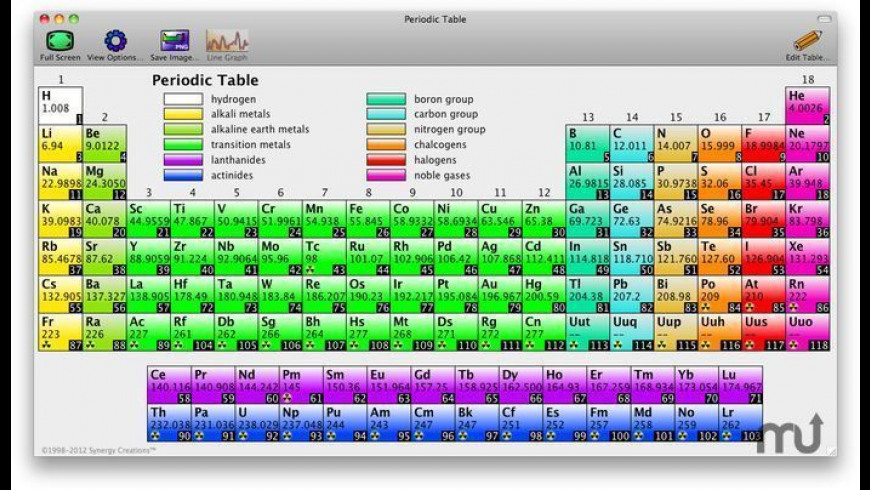 Periodic Table for Mac - review, screenshots